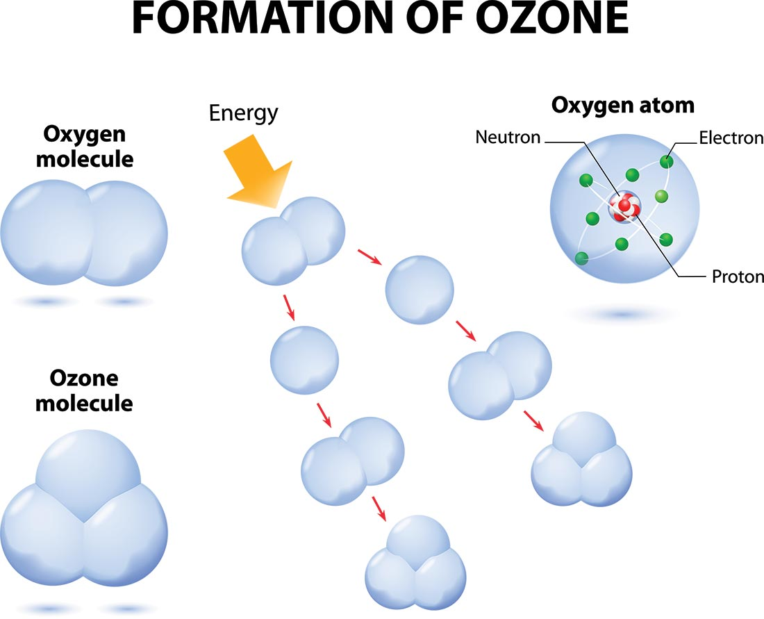 Ozone Treatments, Ozone Therapy, Honolulu